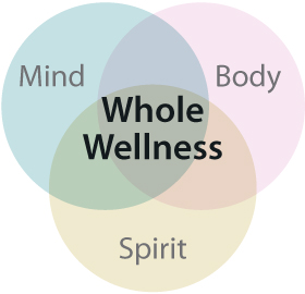 whole wellness